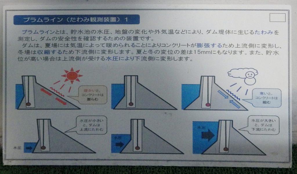 プライムライン(たわみ観測装置)の説明①