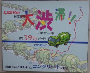 浦山ダムに使われたコンクリートの量、ミキサー車約39万台分