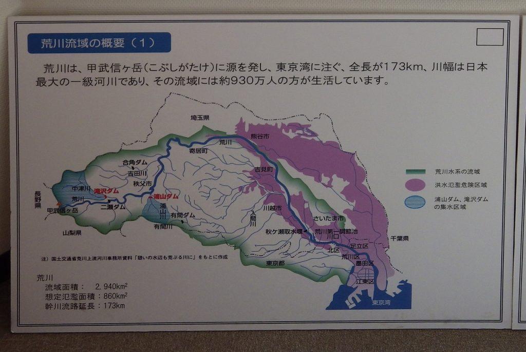 荒川流域の概要