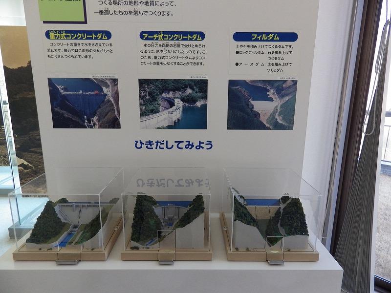 ダムの種類の模型