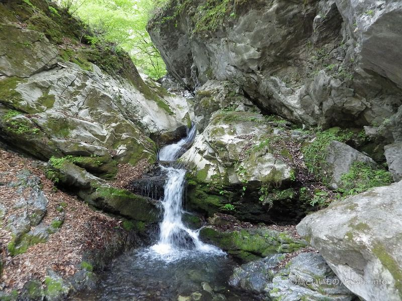 竜門の滝の下流の滝