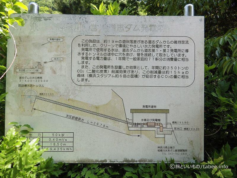 道志ダムの仕組み
