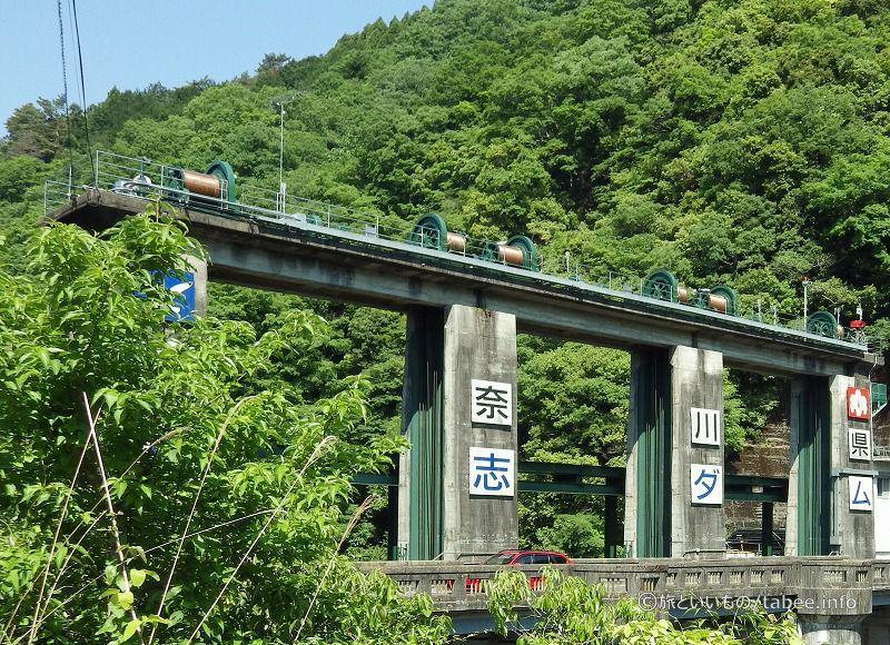 3門のローラーゲート