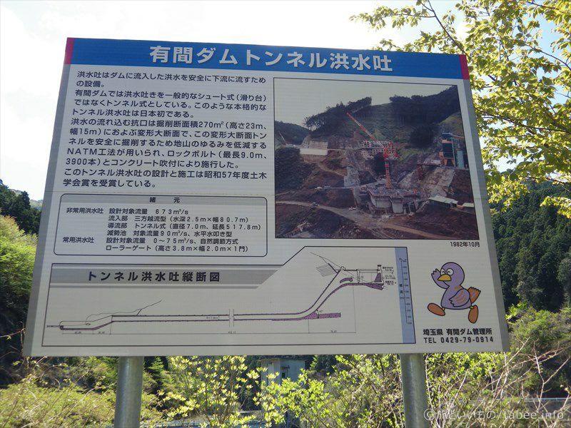 トンネル洪水吐の説明