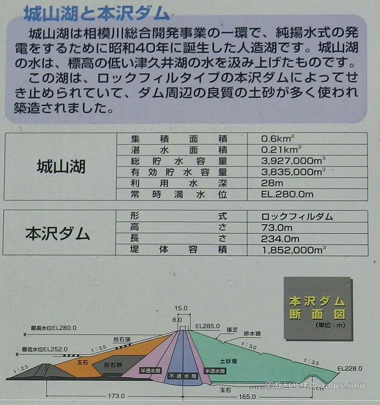 本沢ダムの説明
