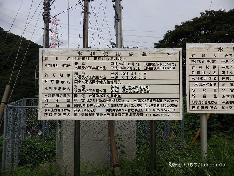 水利用標識