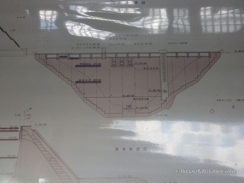 展望台にはダムや橋の情報が掲示されています