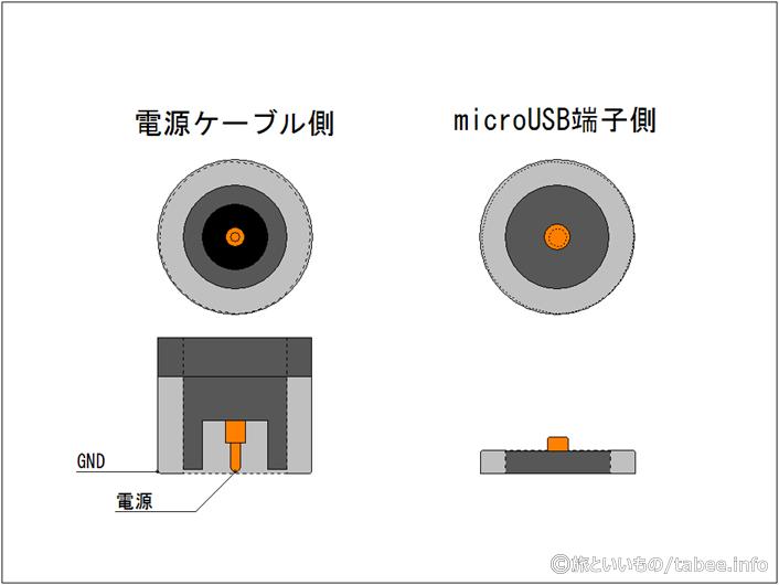 Magnet脱着式ケーブル平面、断面図