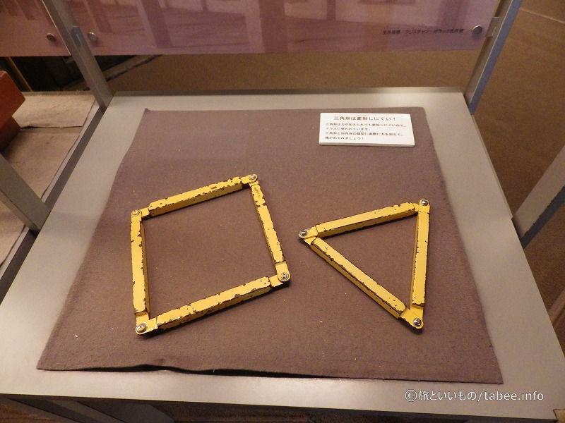三角形は変形しにくい