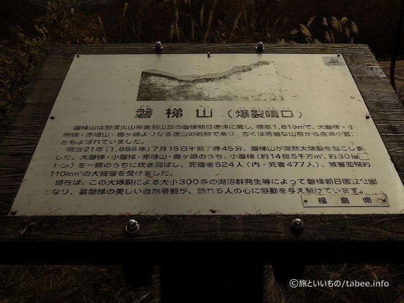 磐梯山の説明版