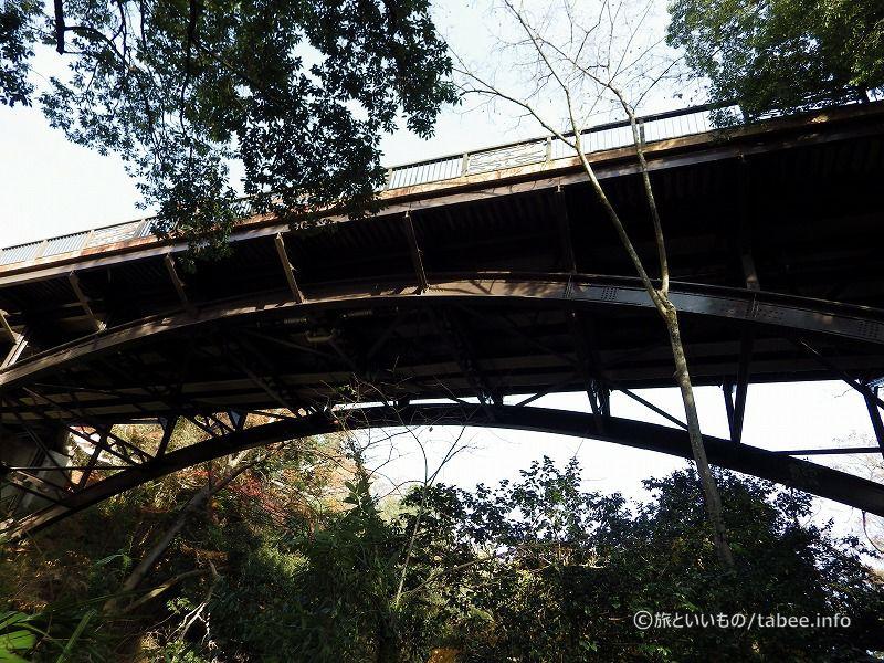 県道505号の新猿橋