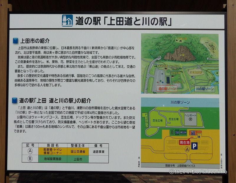 上田 道と川の駅について