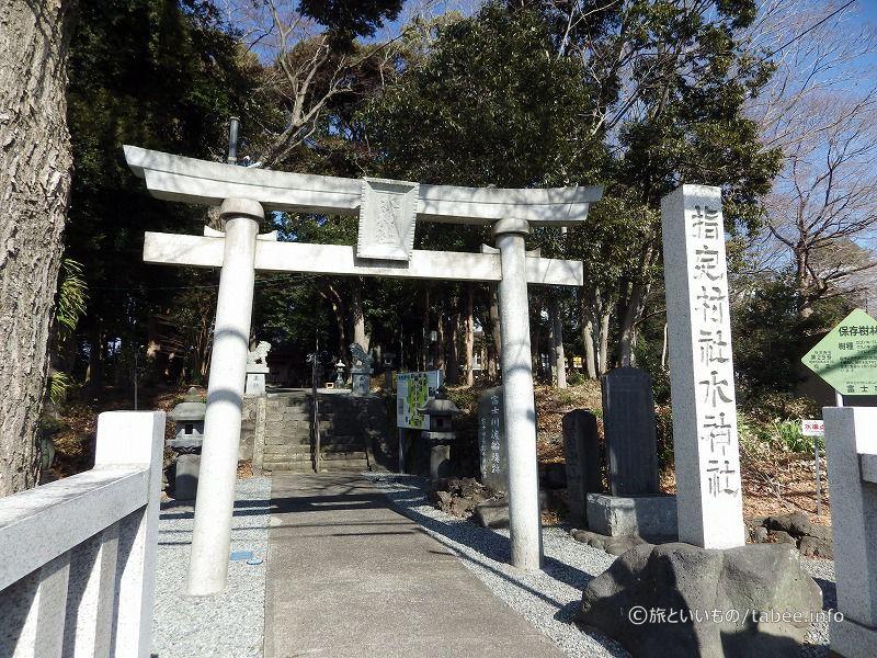 左岸にある水神社