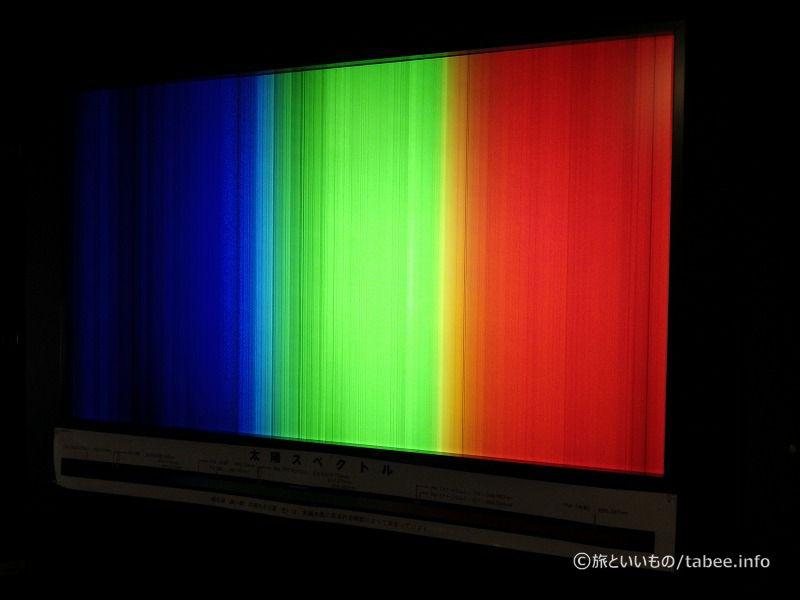 光のスペクトル