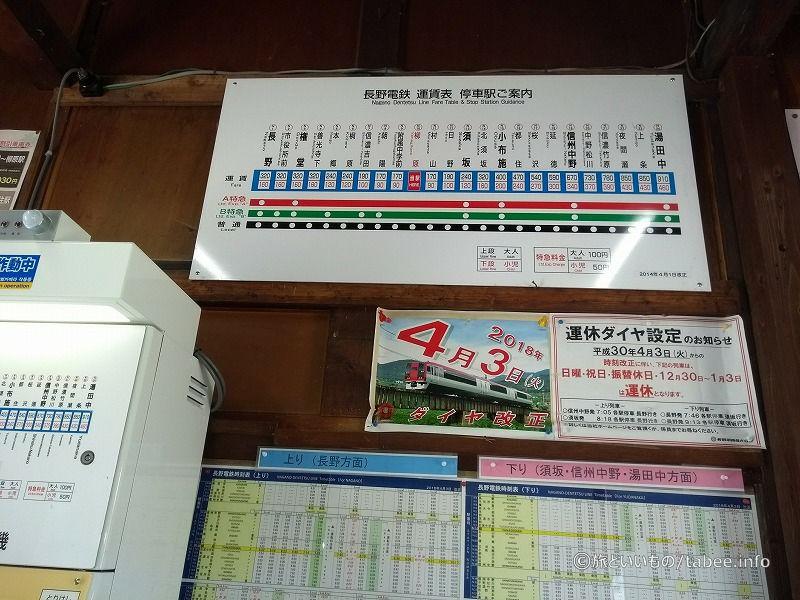 長野電鉄路線図