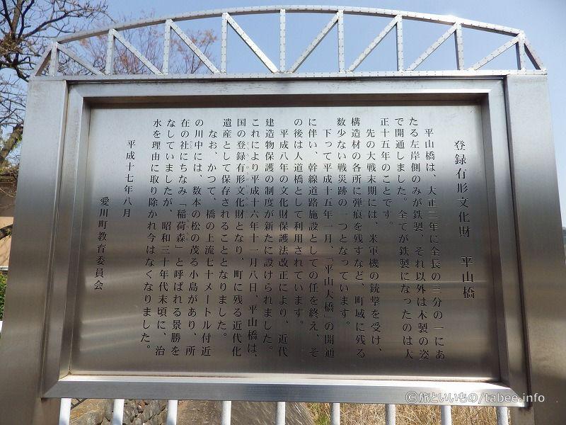 トラス橋を象った案内板