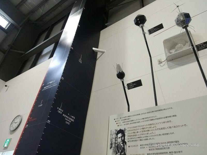 日本初の人工衛星おおすみ