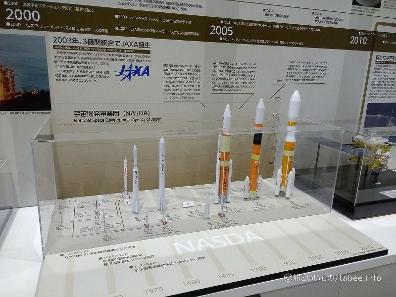 LSロケットからH-2ロケットまで