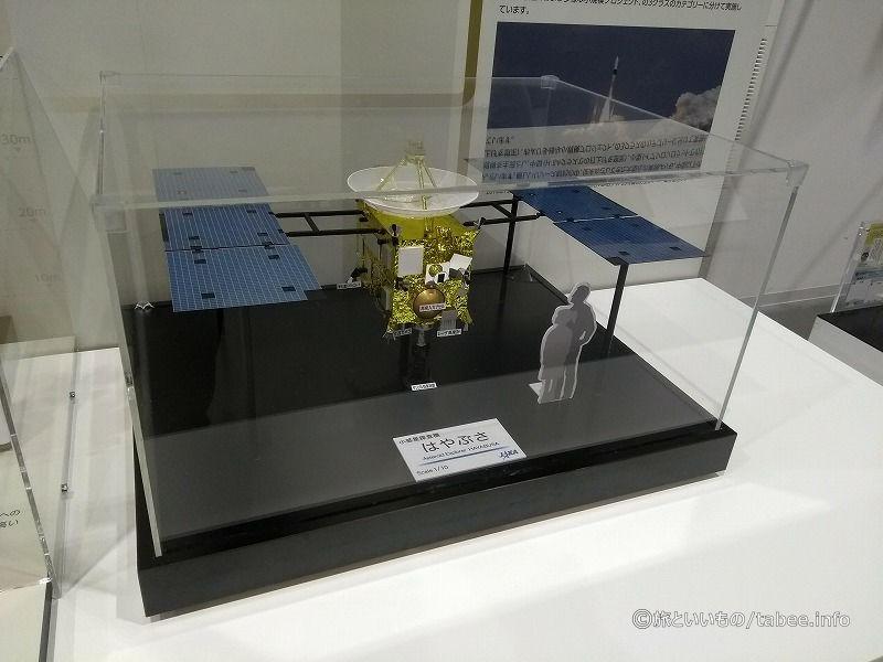 小惑星探査機はやぶさの模型