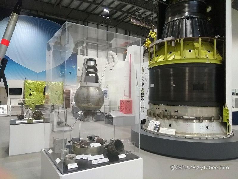 L-4S-6計測器