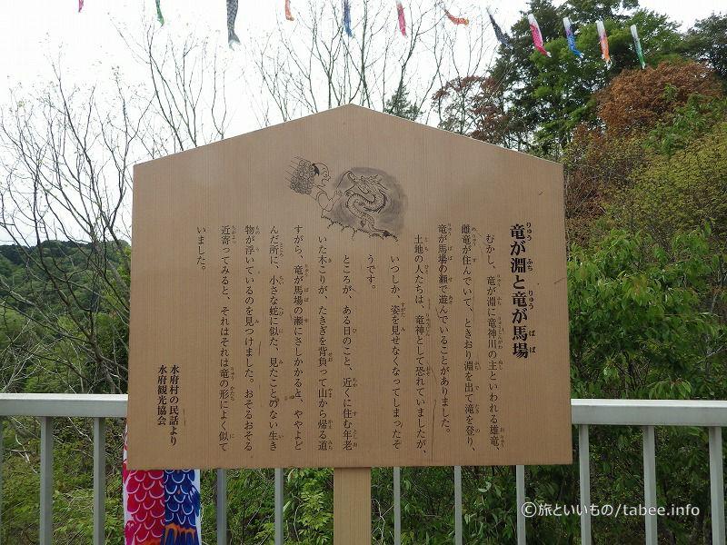 水府村の民話