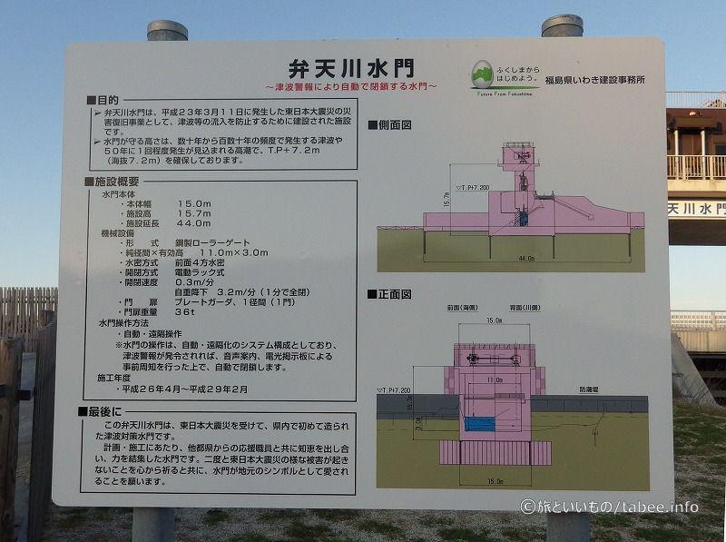 弁天川水門に関する説明