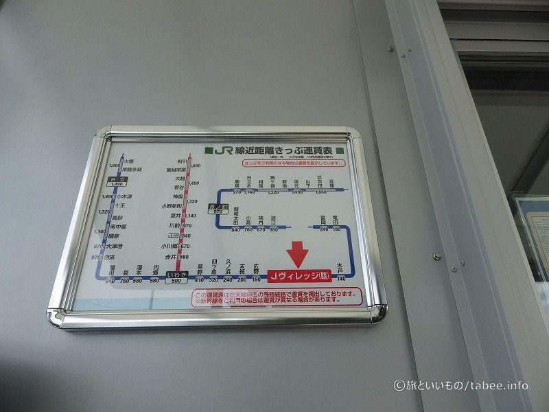 イベント時に停車する臨時駅