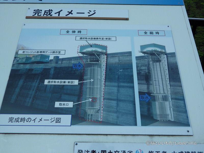 選択取水設備の説明