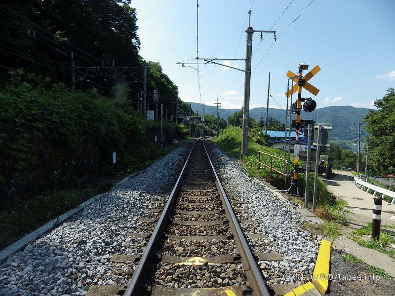 右側の線路からの眺め