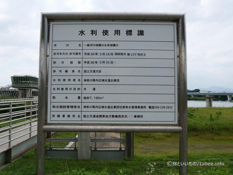 水利使用標識
