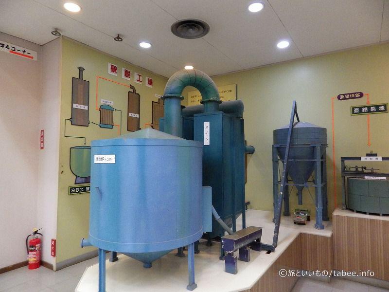 硫酸工場の工程と設備の模型