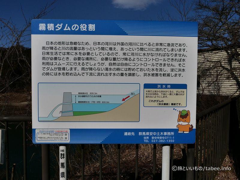霧積ダムの役割
