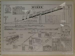 碓氷線便覧昭和30年7月(クリックして拡大)