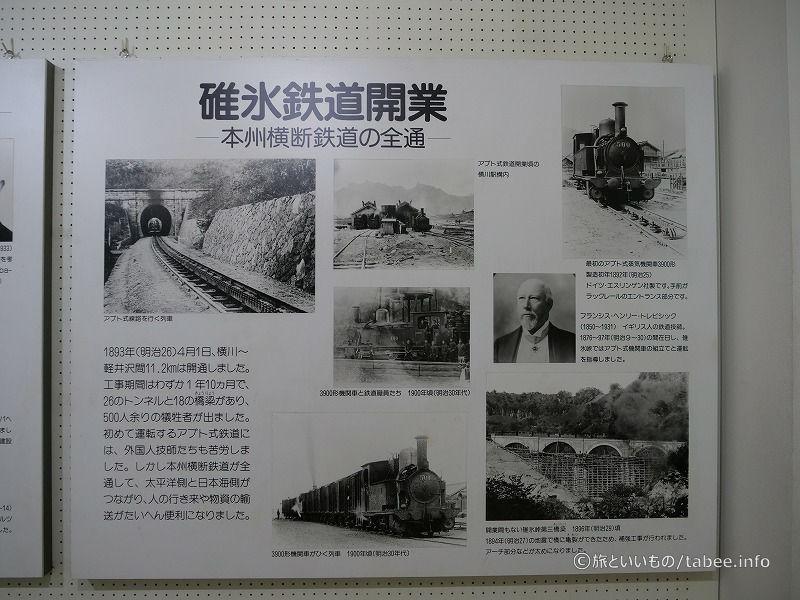 碓氷鉄道の歴史