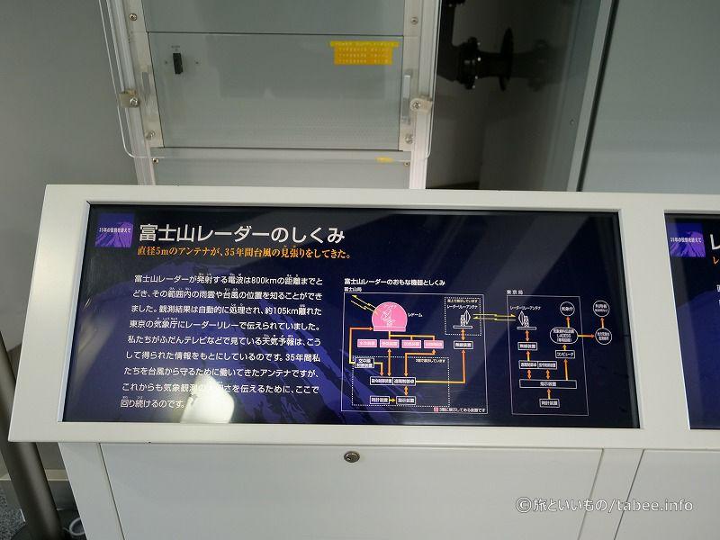 富士山レーダーの仕組み