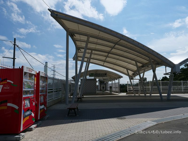 Jヴィレッジ駅
