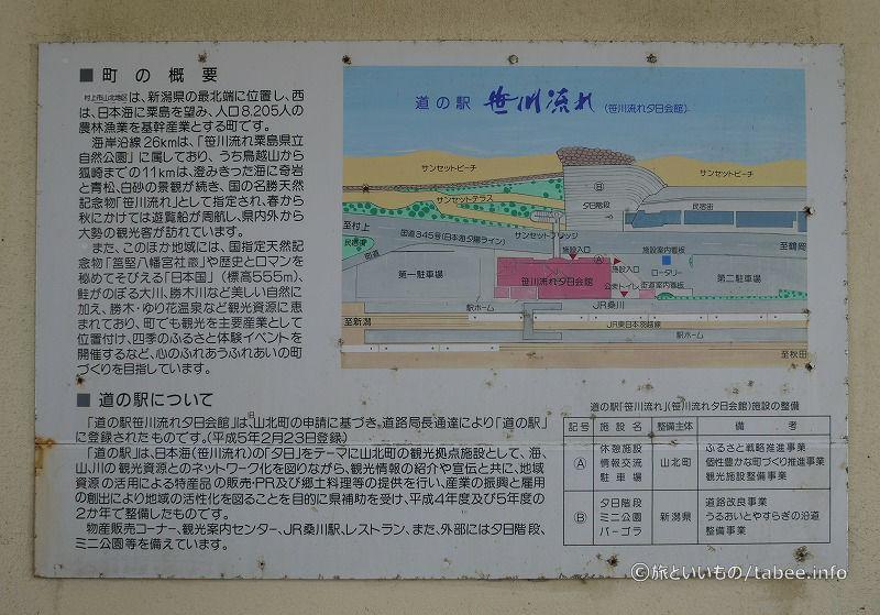 駅周辺地図と町の概要